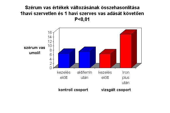 széles spektrumú gyógyszerek paraziták ellen petefészekrák nhs
